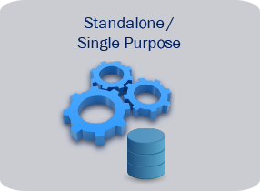 Standalone/Single Purpose