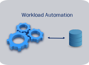 Workload Automation