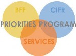 ISC Priorities Program logo
