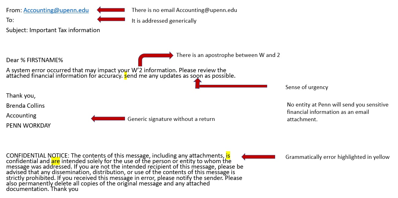FRES phishing campaign teachable moment